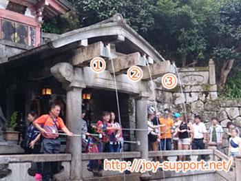 清水寺-音羽の滝-恋愛成就の滝を汲む女性