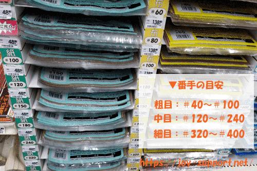珪藻土バスマット-紙やすり-番手